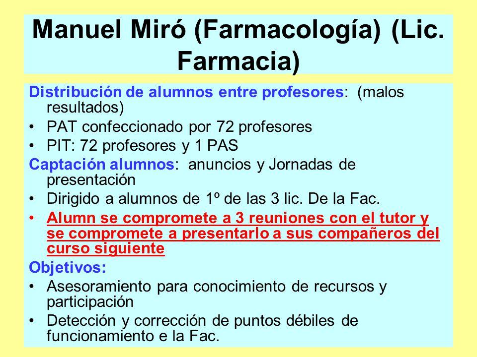 Manuel Miró (Farmacología) (Lic.