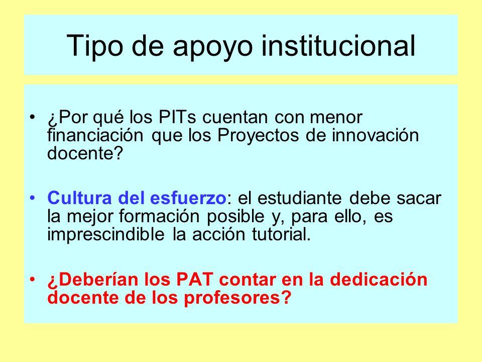 Tipo de apoyo institucional ¿Por qué los PITs cuentan con menor financiación que los Proyectos de innovación docente.