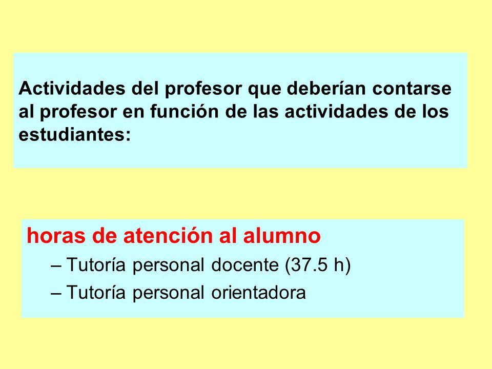 Actividades del profesor que deberían contarse al profesor en función de las actividades de los estudiantes: horas de atención al alumno –Tutoría personal docente (37.5 h) –Tutoría personal orientadora