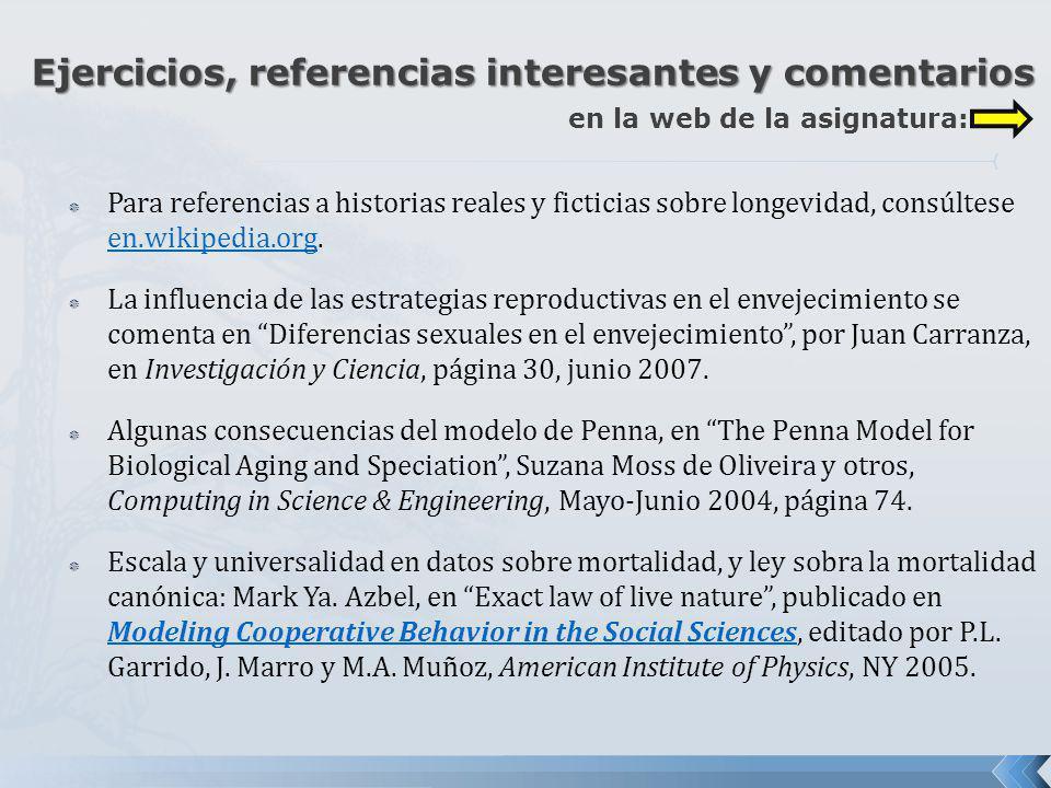 Para referencias a historias reales y ficticias sobre longevidad, consúltese en.wikipedia.org. en.wikipedia.org La influencia de las estrategias repro
