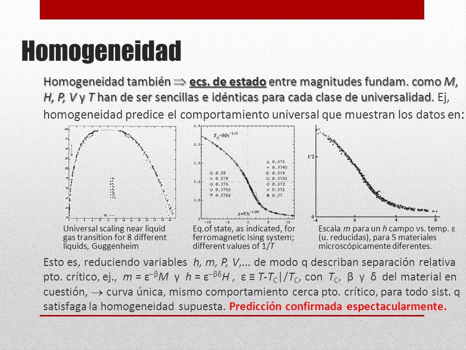 Homogeneidad Homogeneidad también ecs. de estado entre magnitudes fundam.