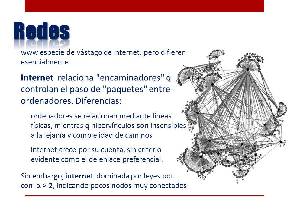 www especie de vástago de internet, pero difieren esencialmente: Internet relaciona encaminadores q controlan el paso de paquetes entre ordenadores.