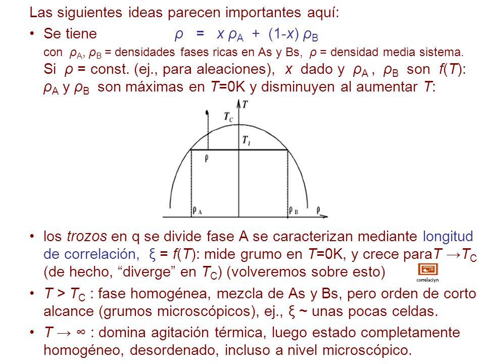 Hamiltoniano para el modelo de aleación binaria Sea red dimensión d con variables concentración en nodos i=1,...N tq: A en i :c i A = 1 y c i B = 0 B en i : c i A = 0 y c i B = 1 Es razonable considerar el hamiltoniano donde = parejas v.