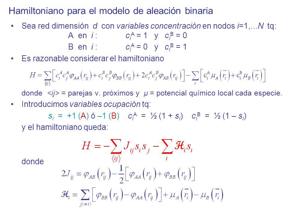 Este hamiltoniano puede todavía simplificarse: (así toma la forma que luego llamamos hamiltoniano de Ising) donde hemos supuesto –isotropía, de modo que J ij = J para toda pareja i,j, donde J > 0 : se favorecen los productos s i s j = +1, ee, parejas AA y BB, luego hay tendencia a la formación de grumos, J < 0 : se favorecen los productos s i s j = -1, ee, parejas AB, luego hay tendencia a la formación de super-redes –homogeneidad, de modo que H i = H > 0 en todo nudo i.