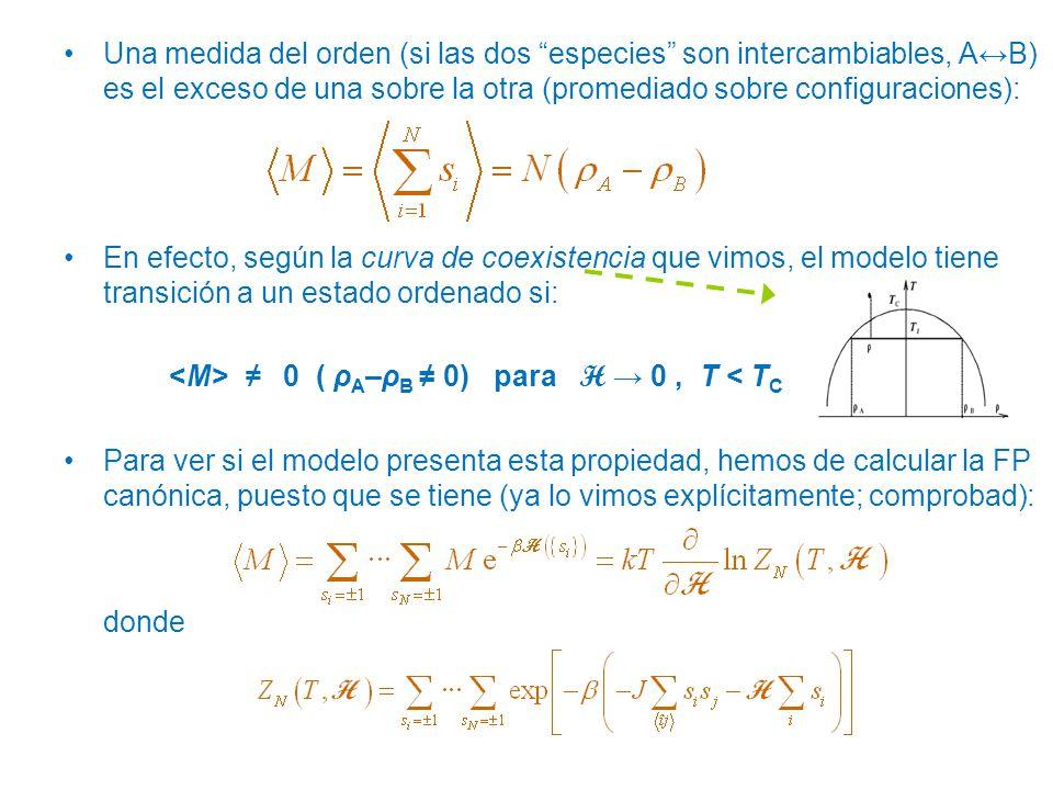 Para calcular Z N (T, H ), hemos de escribirla explícitamente: las configuraciones son muy degeneradas; H no depende del valor de todas las s i, sino del de unos pocos parámetros: N A = nº total de partículas A (o de nodos con partículas A), y N AA = nº total de parejas AA que sean vecinos próximos.