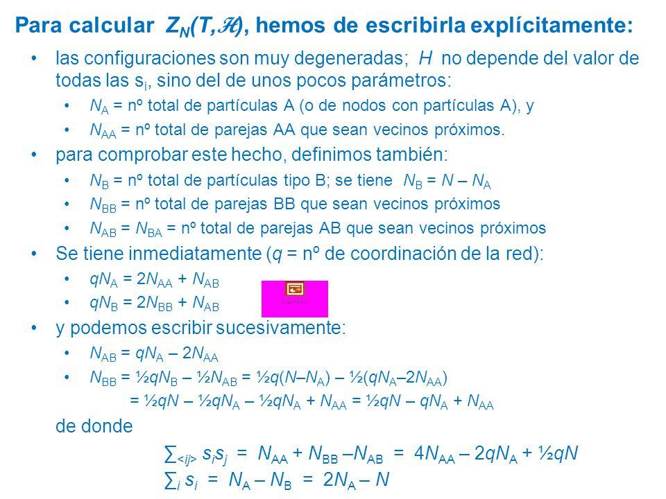 En consecuencia, el hamiltoniano es H(N A,N AA ) = – J (4N AA – 2qN A + ½qN) – H (2N A – N) = – 4JN AA + 2(qJ – H) N A – (½qJ – H ) N y la FP (1º suma sobre N A ; luego sobre los N AA compatibles): Ee, la dificultad reside en el cálculo de g(N A,N AA ), definido: –nº de configuraciones posibles con N A y N AA, o bien –nº de formas distintas de colocar N objetos A y B en la red de modo q se tengan los número dados para N A y N AA.