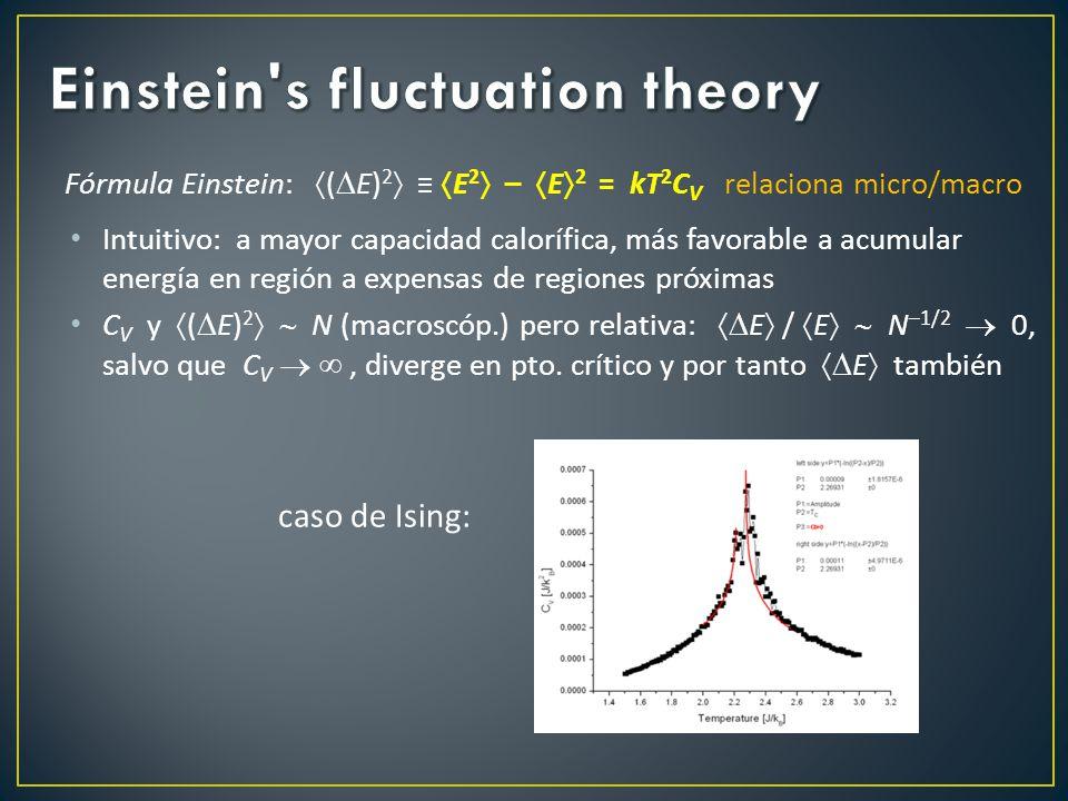 Fórmula Einstein: ( E) 2 E 2 – E 2 = kT 2 C V relaciona micro/macro Intuitivo: a mayor capacidad calorífica, más favorable a acumular energía en regió