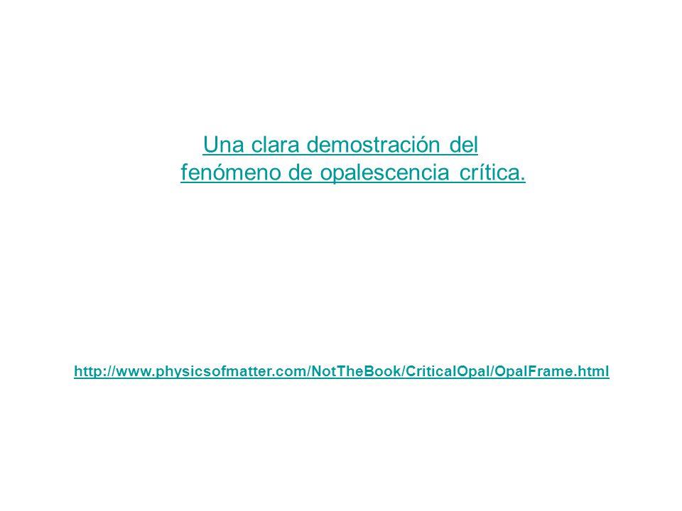 Una clara demostración del fenómeno de opalescencia crítica. http://www.physicsofmatter.com/NotTheBook/CriticalOpal/OpalFrame.html