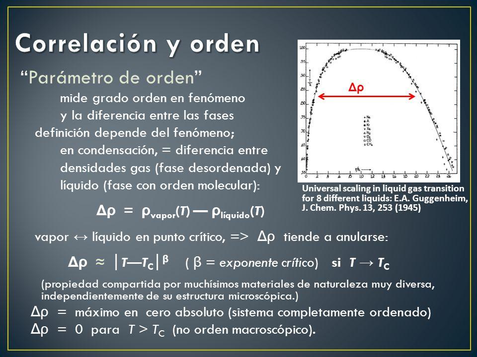 Parámetro de orden mide grado orden en fenómeno y la diferencia entre las fases definición depende del fenómeno; en condensación, = diferencia entre densidades gas (fase desordenada) y líquido (fase con orden molecular): Δρ = ρ vapor (T) ρ líquido (T) vapor líquido en punto crítico, => Δρ tiende a anularse: Δρ TT C β ( β = exponente crítico) si T T C (propiedad compartida por muchísimos materiales de naturaleza muy diversa, independientemente de su estructura microscópica.) Δρ = máximo en cero absoluto (sistema completamente ordenado) Δρ = 0 para T > T C (no orden macroscópico).