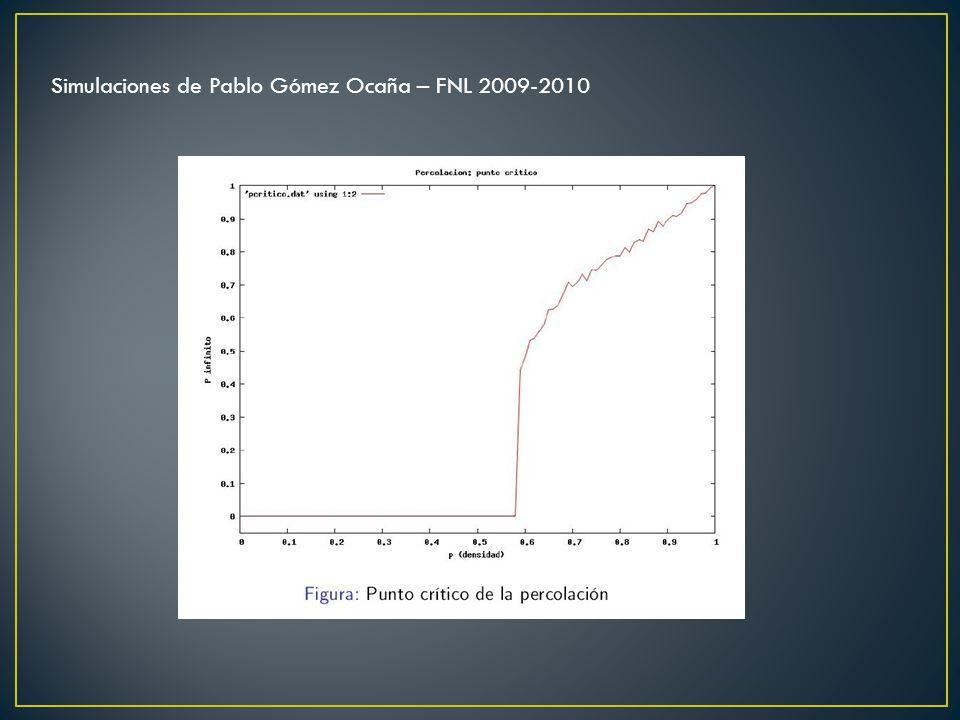 Simulaciones de Pablo Gómez Ocaña – FNL 2009-2010