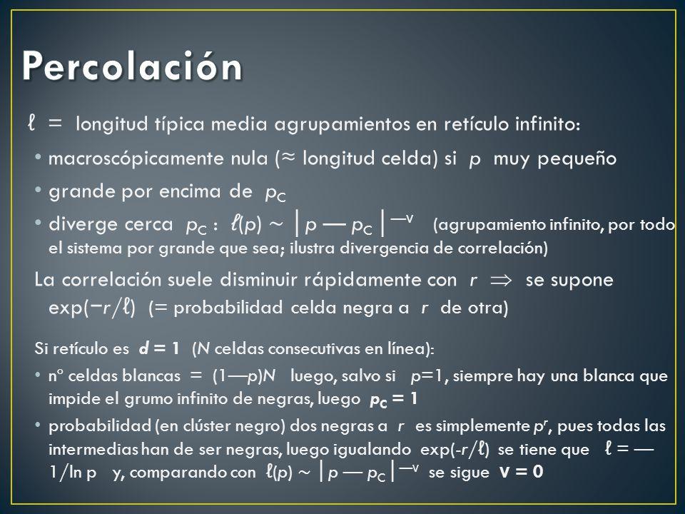 = longitud típica media agrupamientos en retículo infinito: macroscópicamente nula ( longitud celda) si p muy pequeño grande por encima de p C diverge cerca p C : (p) p p C ν (agrupamiento infinito, por todo el sistema por grande que sea; ilustra divergencia de correlación) La correlación suele disminuir rápidamente con r se supone exp( r/ ) (= probabilidad celda negra a r de otra) Si retículo es d = 1 (N celdas consecutivas en línea): nº celdas blancas = (1p)N luego, salvo si p=1, siempre hay una blanca que impide el grumo infinito de negras, luego p C = 1 probabilidad (en clúster negro) dos negras a r es simplemente p r, pues todas las intermedias han de ser negras, luego igualando exp(-r/ ) se tiene que = 1/ln p y, comparando con (p) p p C ν se sigue ν = 0