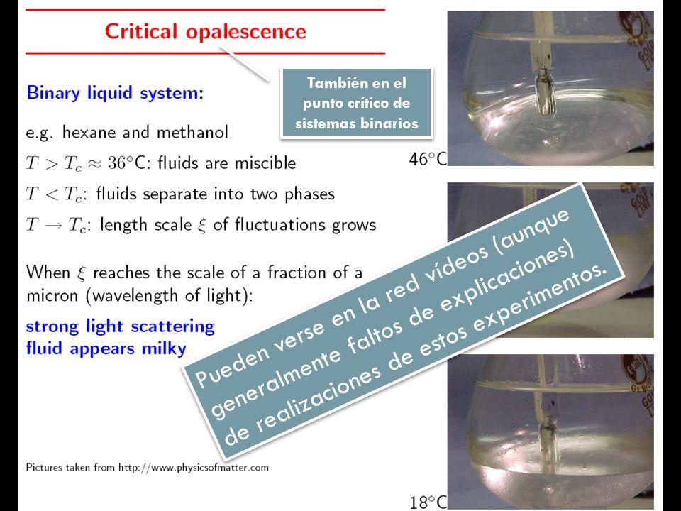 Pueden verse en la red vídeos (aunque generalmente faltos de explicaciones) de realizaciones de estos experimentos.
