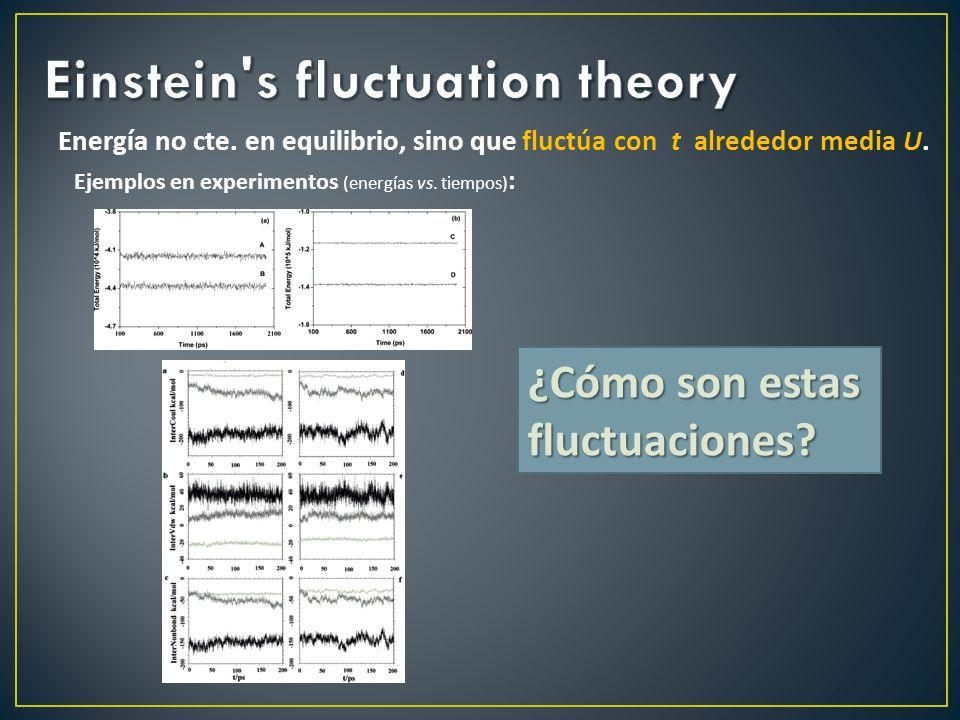 Energía no cte. en equilibrio, sino que fluctúa con t alrededor media U. Ejemplos en experimentos (energías vs. tiempos) : ¿Cómo son estas fluctuacion