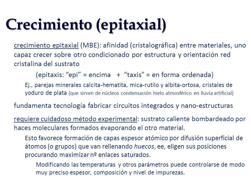 crecimiento epitaxial (MBE): afinidad (cristalográfica) entre materiales, uno capaz crecer sobre otro condicionado por estructura y orientación red cr
