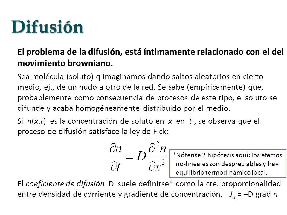El problema de la difusión, está íntimamente relacionado con el del movimiento browniano. Sea molécula (soluto) q imaginamos dando saltos aleatorios e