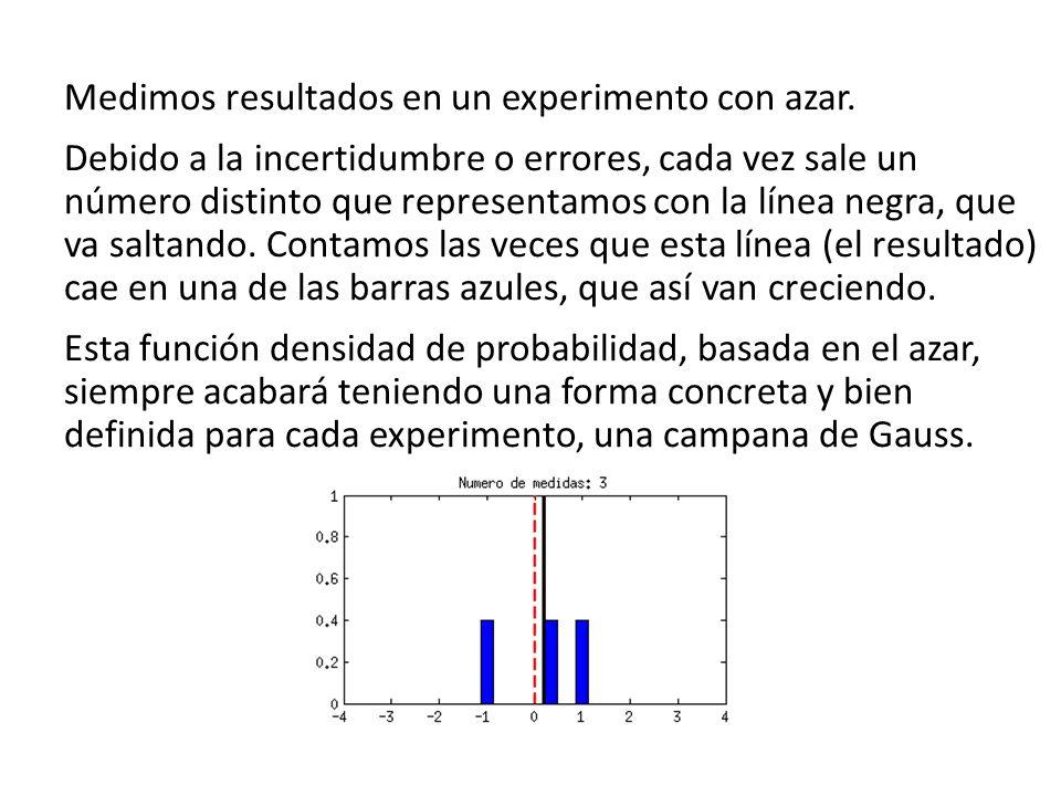 Medimos resultados en un experimento con azar. Debido a la incertidumbre o errores, cada vez sale un número distinto que representamos con la línea ne