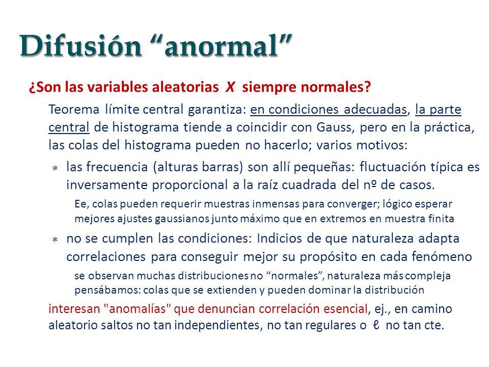 ¿Son las variables aleatorias X siempre normales? Teorema límite central garantiza: en condiciones adecuadas, la parte central de histograma tiende a