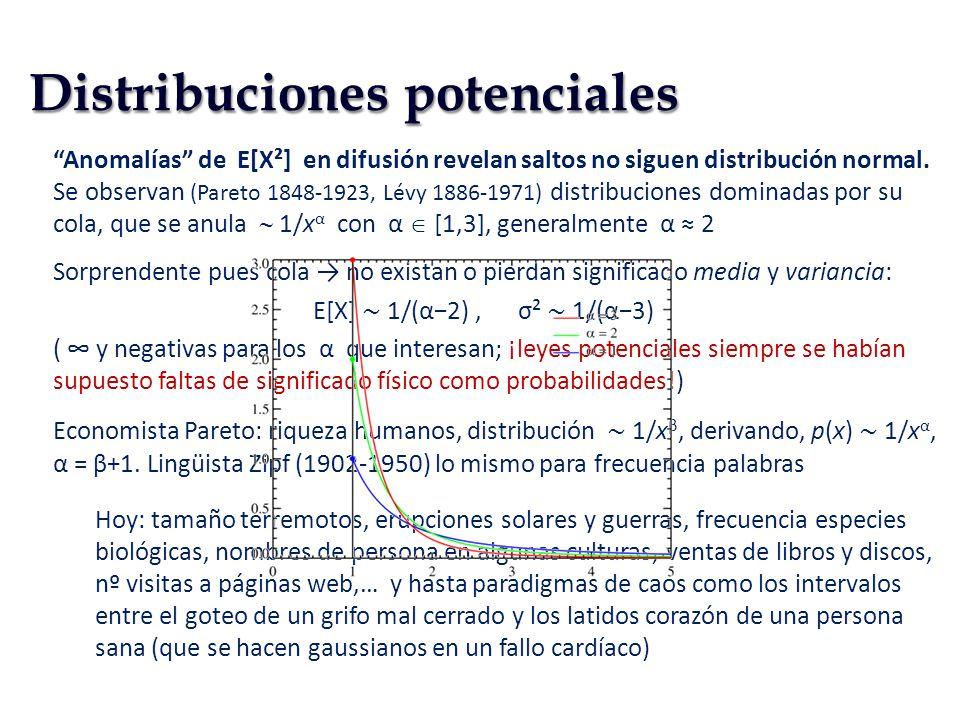 Anomalías de E[X²] en difusión revelan saltos no siguen distribución normal. Se observan (Pareto 1848-1923, Lévy 1886-1971) distribuciones dominadas p