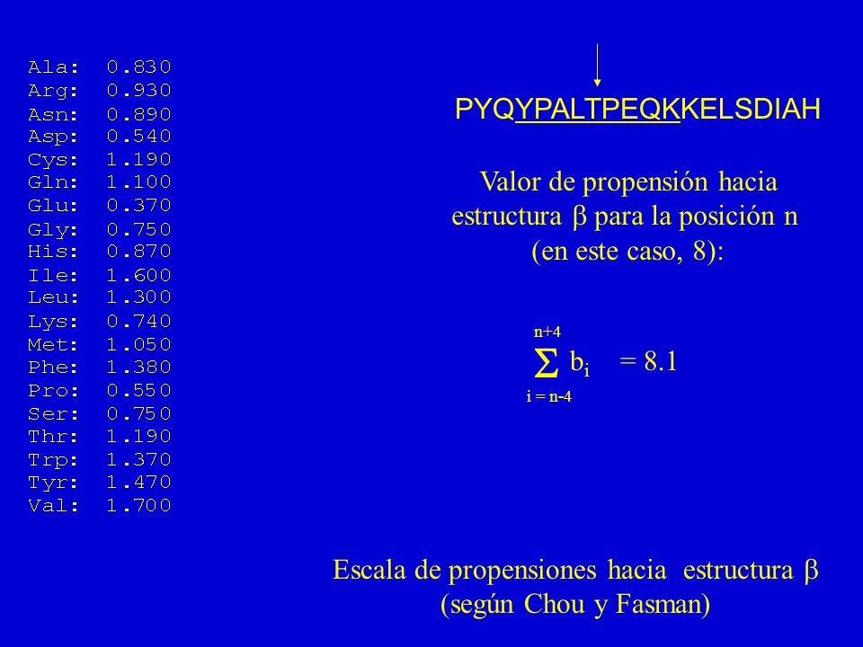 PYQYPALTPEQKKELSDIAH Valor de propensión hacia estructura para la posición n (en este caso, 8): i = n-4 n+4 bibi = 8.1 Escala de propensiones hacia estructura (según Chou y Fasman)