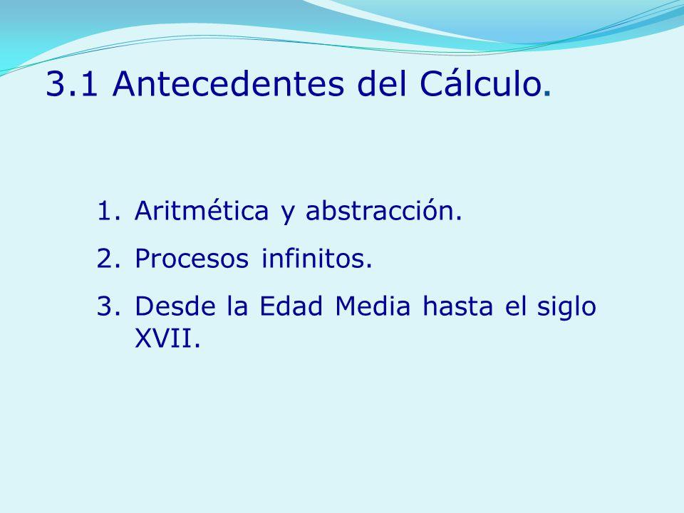 1.Aritmética y abstracción. 2.Procesos infinitos. 3.Desde la Edad Media hasta el siglo XVII. 3.1 Antecedentes del Cálculo.