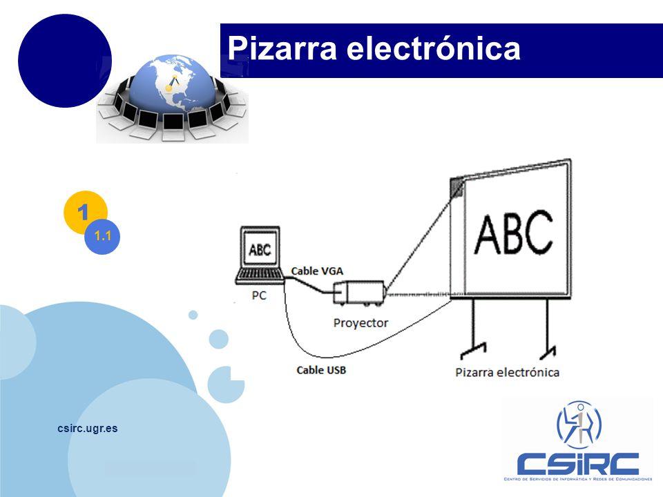 www.company.com Pizarra electrónica csirc.ugr.es 1 1.1