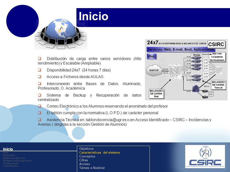 www.company.com Inicio Distribución de carga entre varios servidores (Alto rendimiento) y Escalable (Ampliable) Disponibilidad 24x7 (24 horas 7 días)