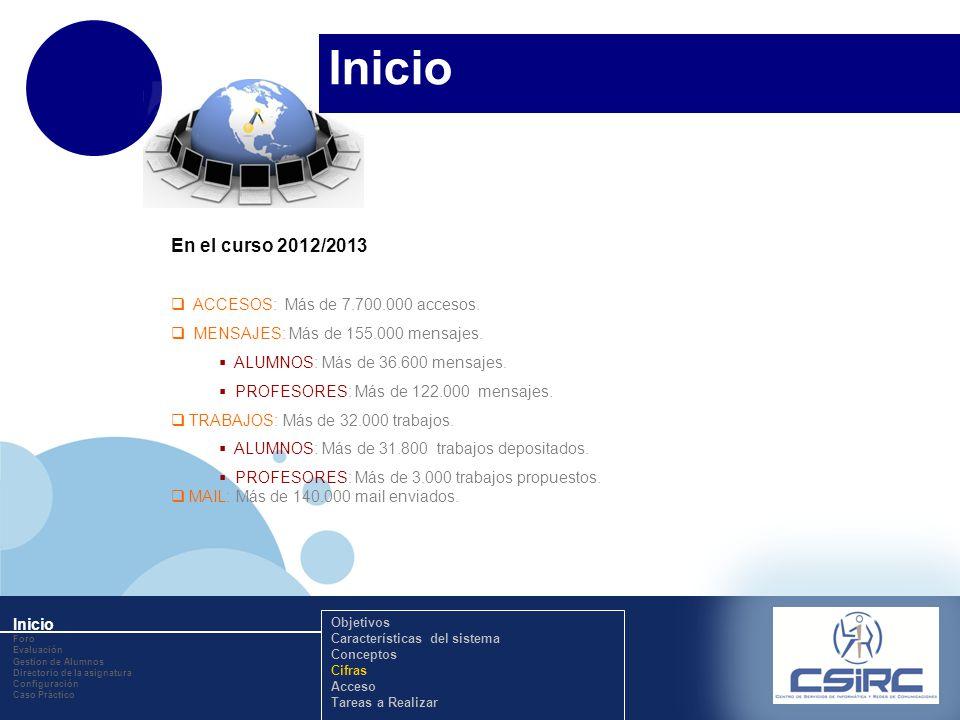 www.company.com Inicio En el curso 2012/2013 ACCESOS: Más de 7.700.000 accesos. MENSAJES: Más de 155.000 mensajes. ALUMNOS: Más de 36.600 mensajes. PR