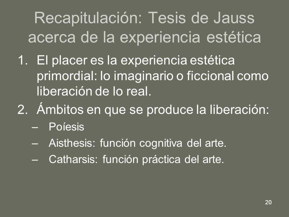 20 Recapitulación: Tesis de Jauss acerca de la experiencia estética 1.El placer es la experiencia estética primordial: lo imaginario o ficcional como