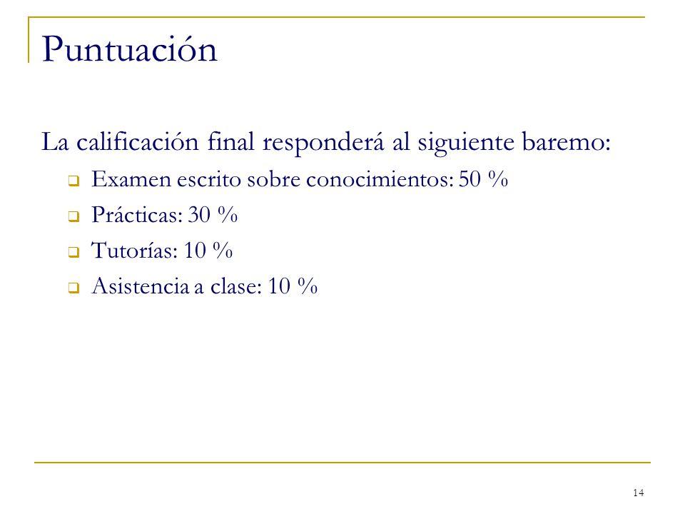14 Puntuación La calificación final responderá al siguiente baremo: Examen escrito sobre conocimientos: 50 % Prácticas: 30 % Tutorías: 10 % Asistencia