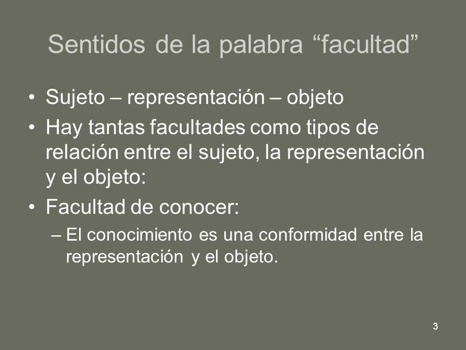 3 Sentidos de la palabra facultad Sujeto – representación – objeto Hay tantas facultades como tipos de relación entre el sujeto, la representación y e