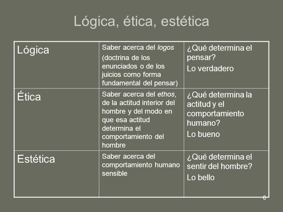 6 Lógica, ética, estética Lógica Saber acerca del logos (doctrina de los enunciados o de los juicios como forma fundamental del pensar) ¿Qué determina