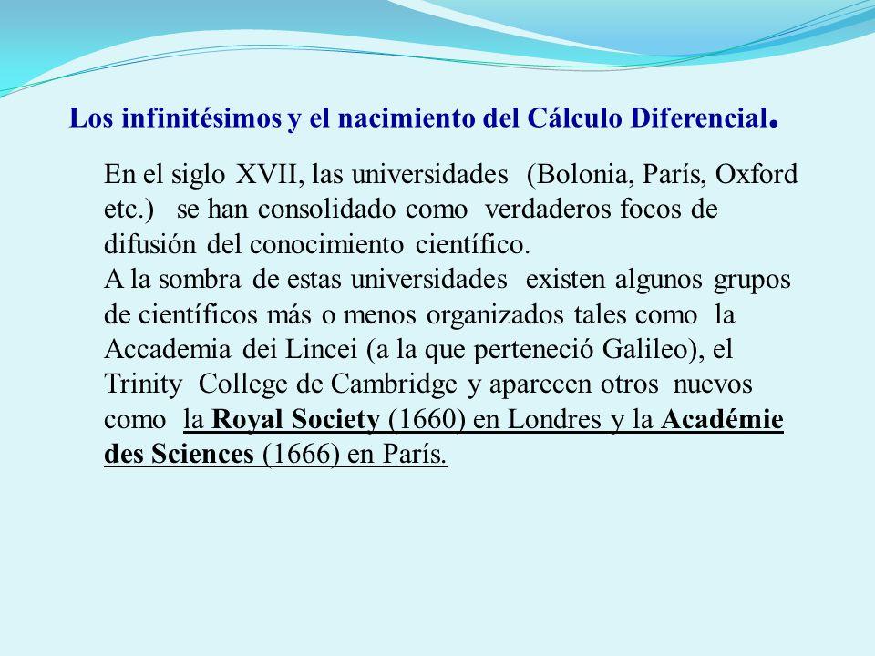 1.B.Cavalieri, R. Descartes, 2.P. Fermat 3.I. Barrow 4.J.