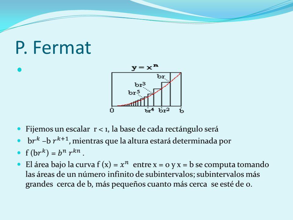 P. Fermat