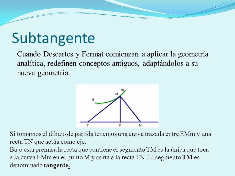 Subtangente Cuando Descartes y Fermat comienzan a aplicar la geometría analítica, redefinen conceptos antiguos, adaptándolos a su nueva geometría. Si
