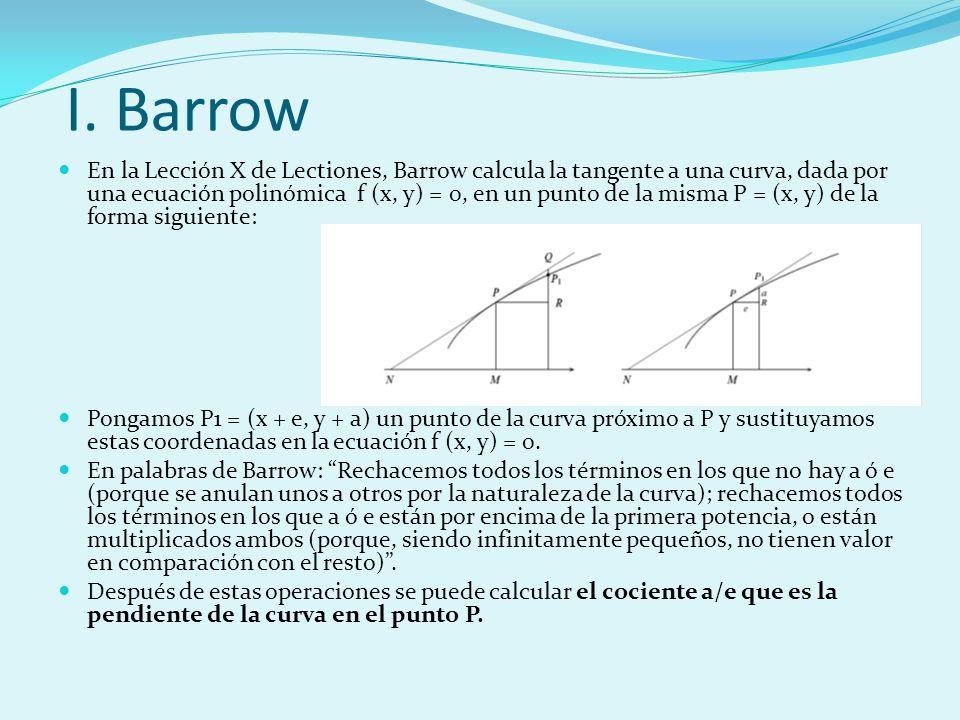 I. Barrow En la Lección X de Lectiones, Barrow calcula la tangente a una curva, dada por una ecuación polinómica f (x, y) = 0, en un punto de la misma