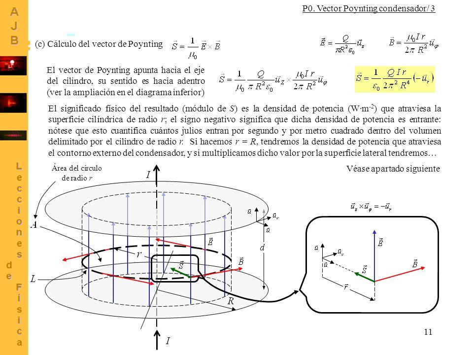 11 (c) Cálculo del vector de Poynting Área del círculo de radio r El vector de Poynting apunta hacia el eje del cilindro, su sentido es hacia adentro (ver la ampliación en el diagrama inferior) El significado físico del resultado (módulo de S) es la densidad de potencia (W·m -2 ) que atraviesa la superficie cilíndrica de radio r; el signo negativo significa que dicha densidad de potencia es entrante: nótese que esto cuantifica cuántos julios entran por segundo y por metro cuadrado dentro del volumen delimitado por el cilindro de radio r.