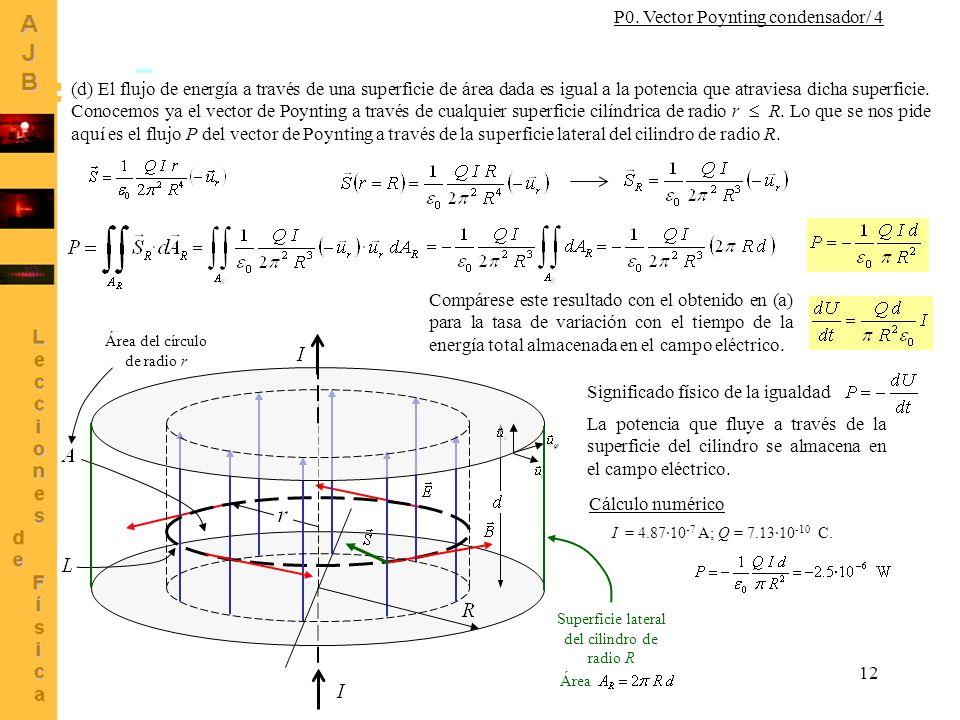 12 (d) El flujo de energía a través de una superficie de área dada es igual a la potencia que atraviesa dicha superficie.