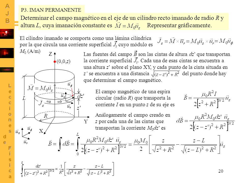 20 Determinar el campo magnético en el eje de un cilindro recto imanado de radio R y altura L, cuya imanación constante es Representar gráficamente.