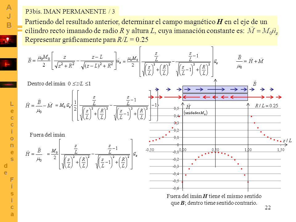 22 Partiendo del resultado anterior, determinar el campo magnético H en el eje de un cilindro recto imanado de radio R y altura L, cuya imanación constante es: Representar gráficamente para R/L = 0.25 Dentro del imán 0 z/L 1 Fuera del imán Fuera del imán H tiene el mismo sentido que B; dentro tiene sentido contrario.