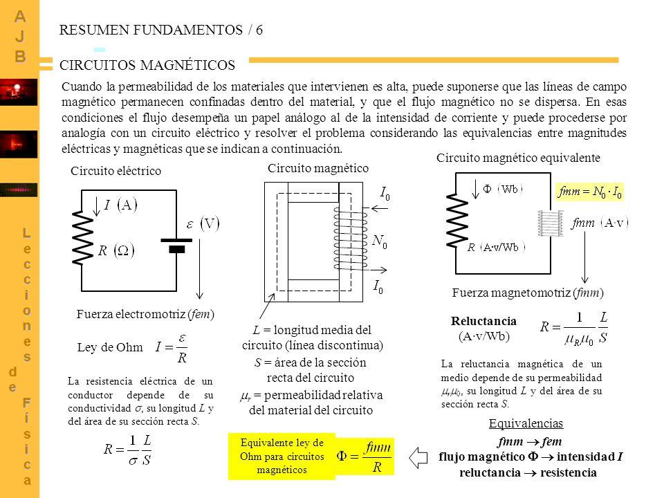 7 RESUMEN FUNDAMENTOS / 6 CIRCUITOS MAGNÉTICOS Cuando la permeabilidad de los materiales que intervienen es alta, puede suponerse que las líneas de campo magnético permanecen confinadas dentro del material, y que el flujo magnético no se dispersa.