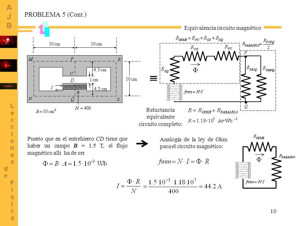10 PROBLEMA 5 (Cont.) Equivalencia circuito magnético Reluctancia equivalente circuito completo: Puesto que en el entrehierro CD tiene que haber un ca