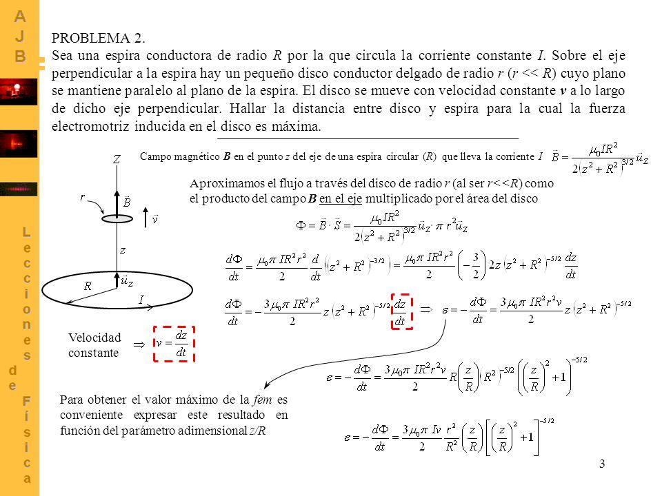 3 PROBLEMA 2. Sea una espira conductora de radio R por la que circula la corriente constante I. Sobre el eje perpendicular a la espira hay un pequeño