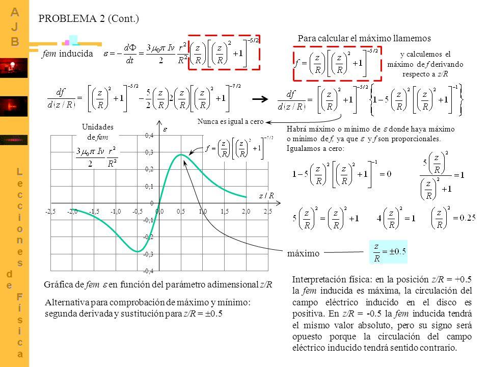 Para calcular el máximo llamemos y calculemos el máximo de f derivando respecto a z/R 4 PROBLEMA 2 (Cont.) fem inducida Habrá máximo o mínimo de donde
