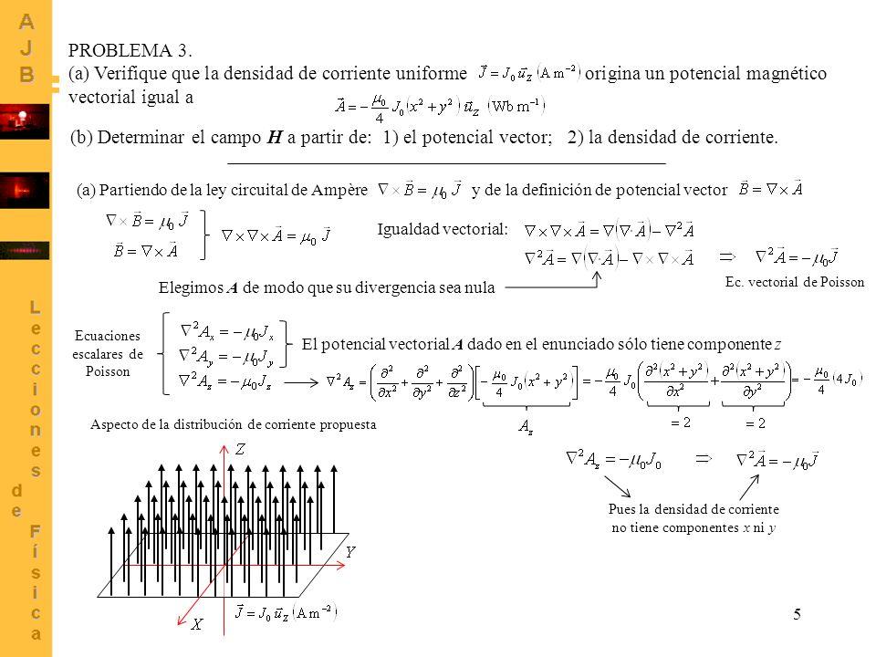 5 PROBLEMA 3. (a) Verifique que la densidad de corriente uniforme origina un potencial magnético vectorial igual a (b) Determinar el campo H a partir