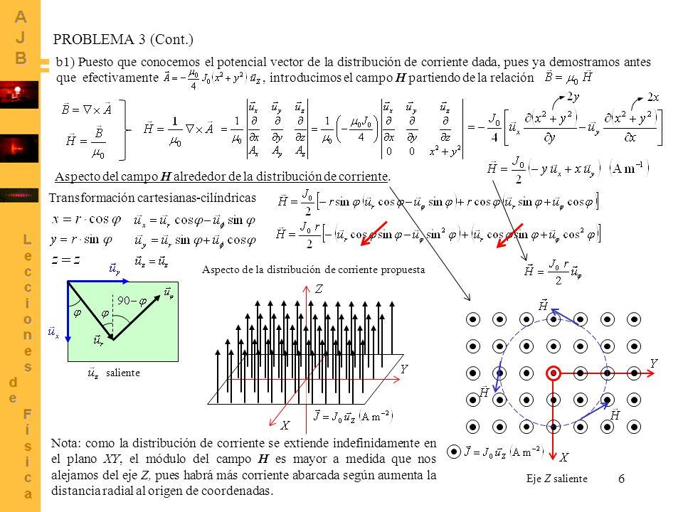 6 PROBLEMA 3 (Cont.) b1) Puesto que conocemos el potencial vector de la distribución de corriente dada, pues ya demostramos antes que efectivamente, i