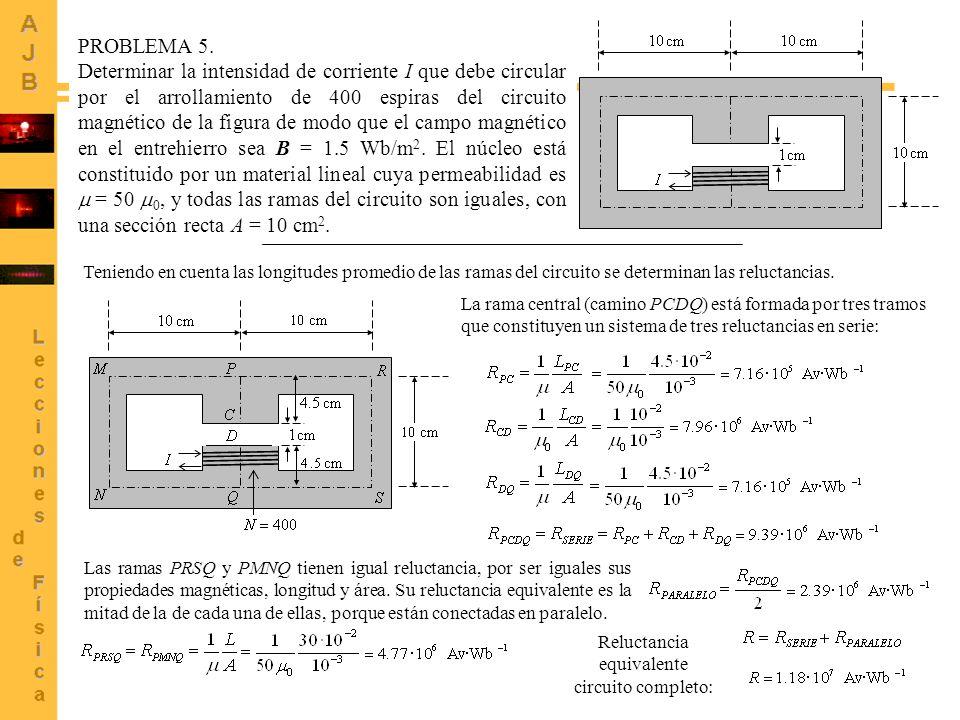 9 PROBLEMA 5. Determinar la intensidad de corriente I que debe circular por el arrollamiento de 400 espiras del circuito magnético de la figura de mod