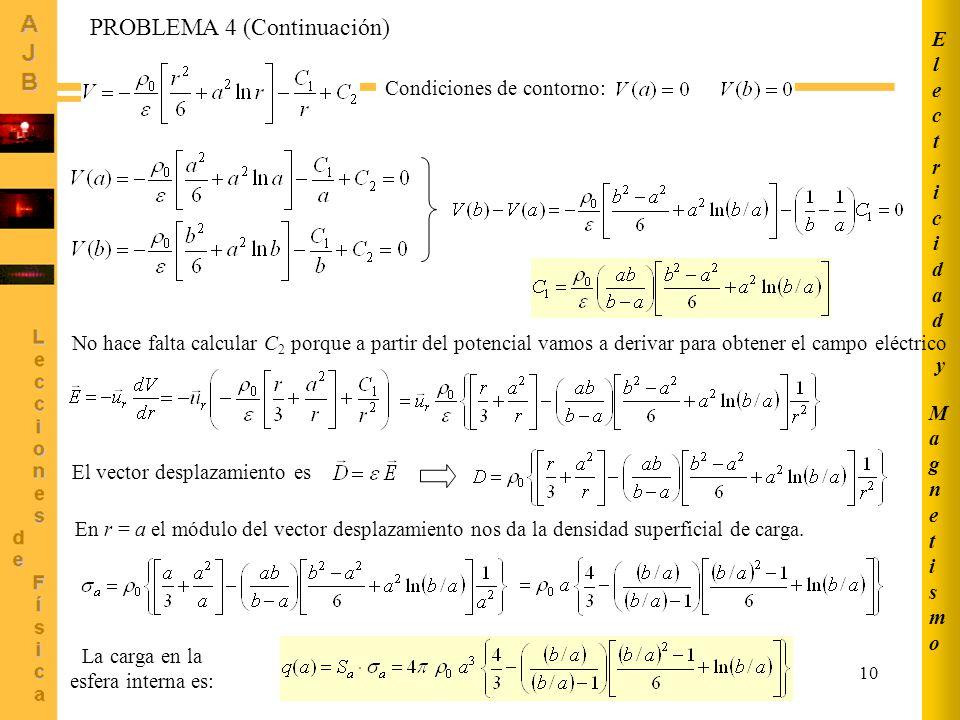 10 MagnetismoMagnetismo ElectricidadElectricidad y PROBLEMA 4 (Continuación) Condiciones de contorno: No hace falta calcular C 2 porque a partir del p