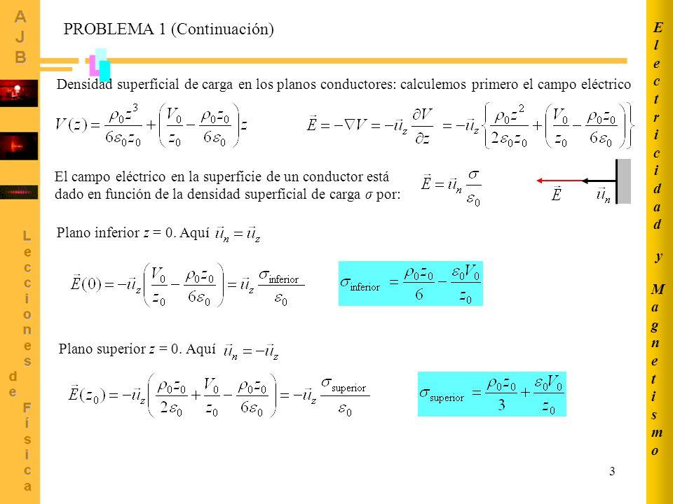 3 PROBLEMA 1 (Continuación) Densidad superficial de carga en los planos conductores: calculemos primero el campo eléctrico El campo eléctrico en la su
