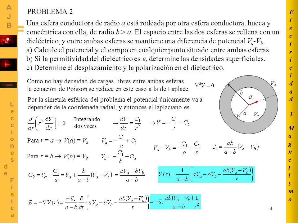 4 Una esfera conductora de radio a está rodeada por otra esfera conductora, hueca y concéntrica con ella, de radio b > a. El espacio entre las dos esf