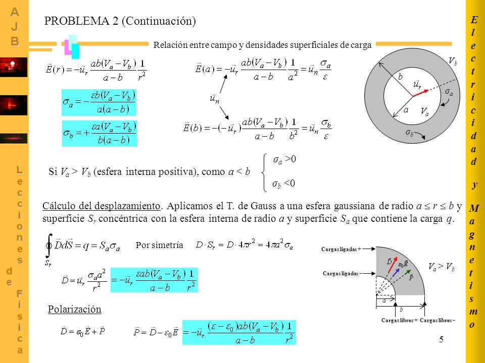 5 PROBLEMA 2 (Continuación) a b VaVa VbVb σaσa σbσb Relación entre campo y densidades superficiales de carga Si V a > V b (esfera interna positiva), c